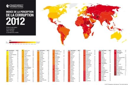 le-classement-transparency-international-2012-des-pays-les-plus-corrumpus-du-monde